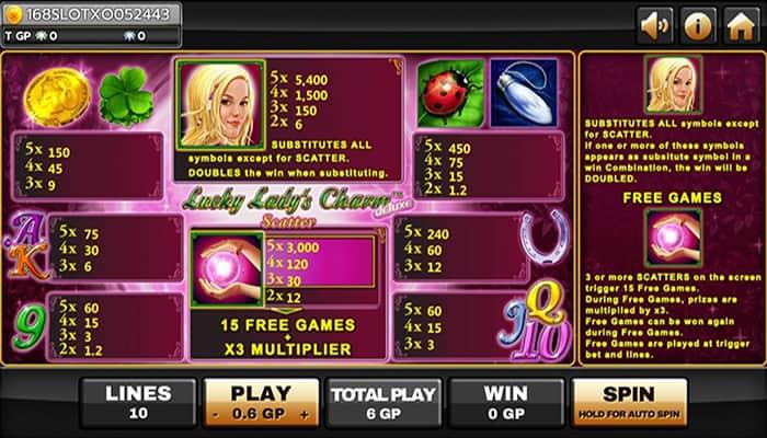 หาเงินใช้ด้วยเกมสล็อต Lucky ladys charm